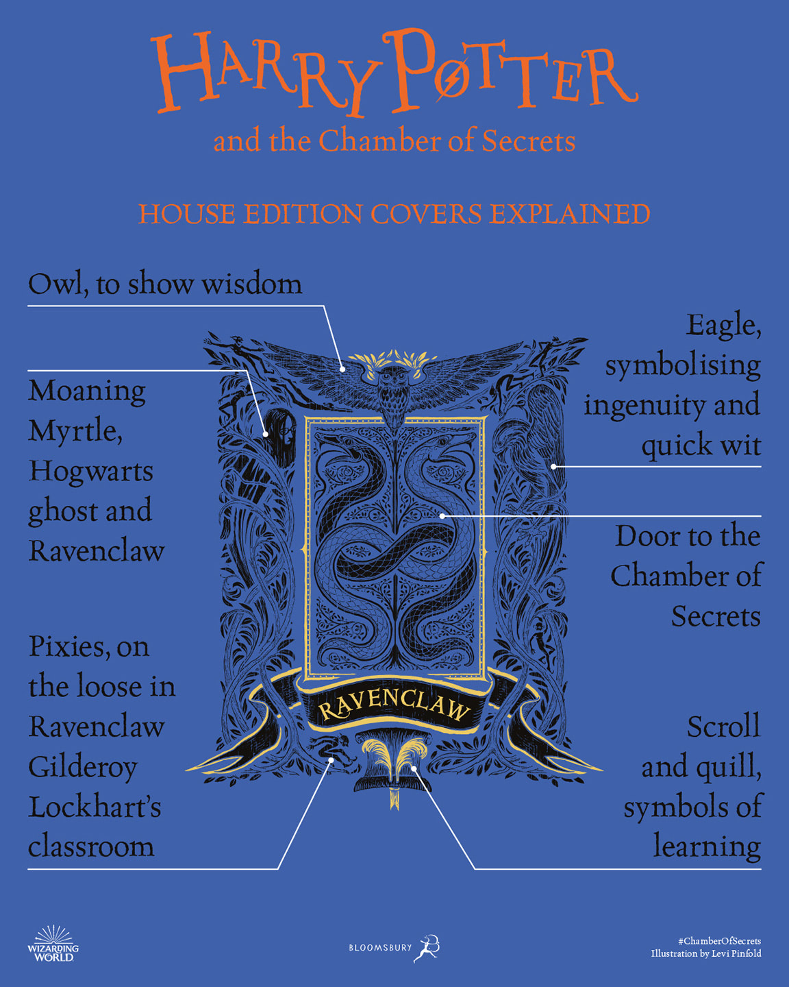 'Chamber of Secrets' house edition cover artwork chart (Ravenclaw)