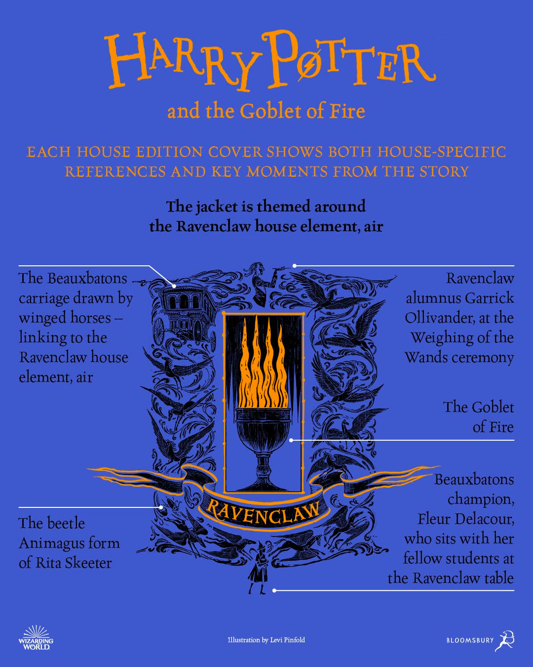 'Goblet of Fire' house edition cover artwork chart (Ravenclaw)