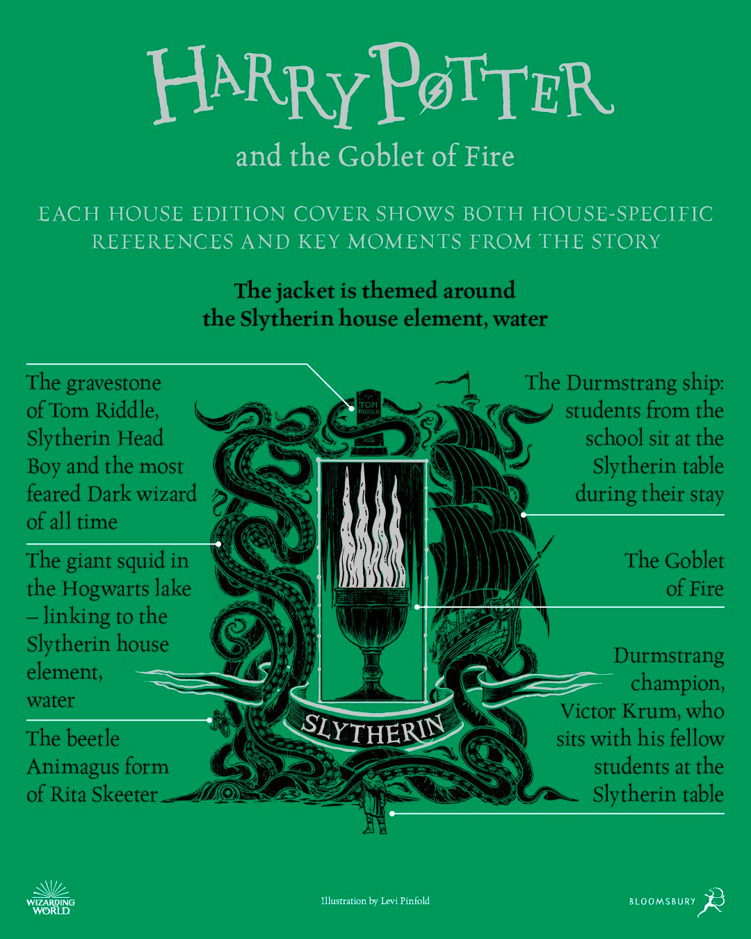 'Goblet of Fire' house edition cover artwork chart (Slytherin)