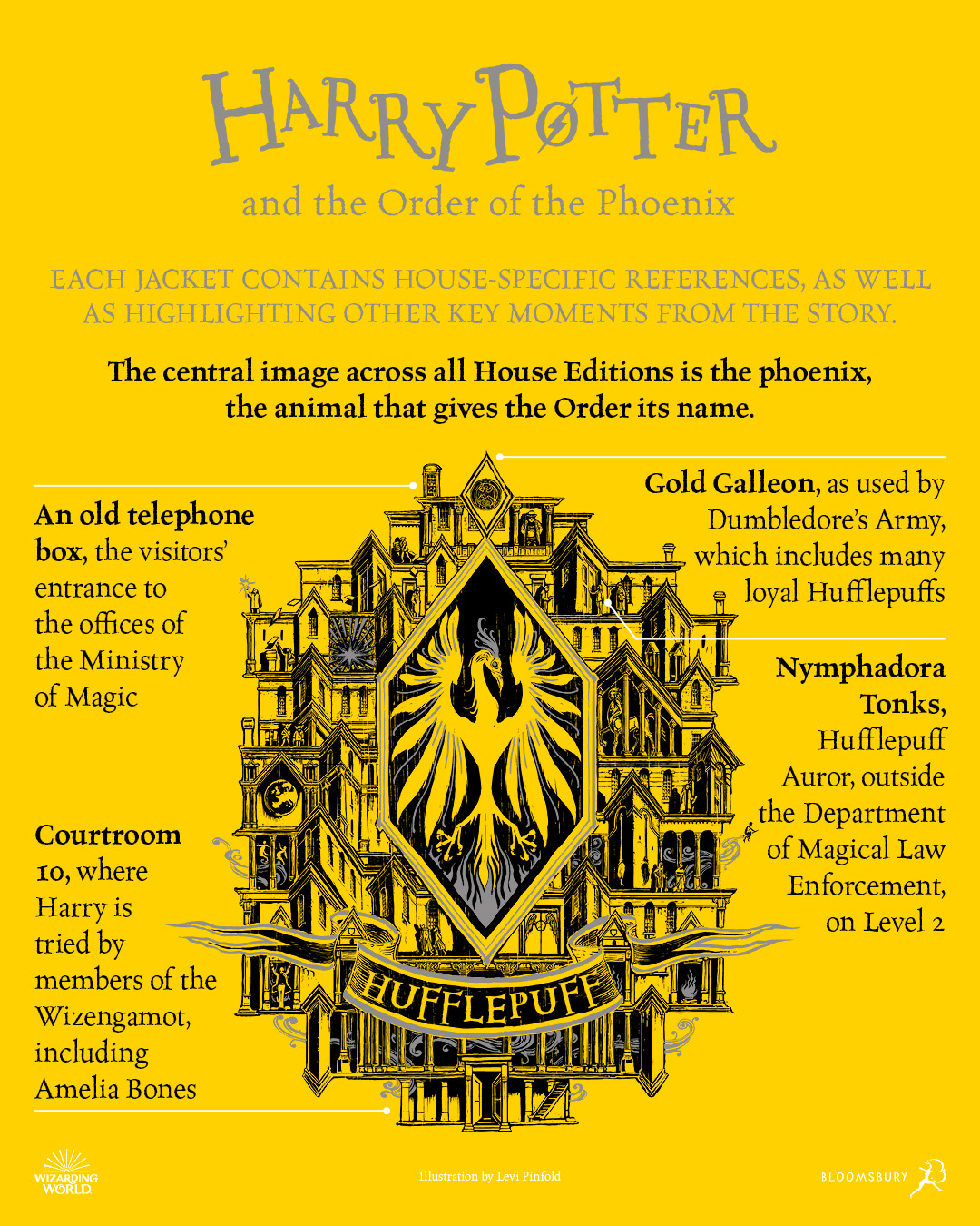 'Order of the Phoenix' house edition cover artwork chart (Hufflepuff)