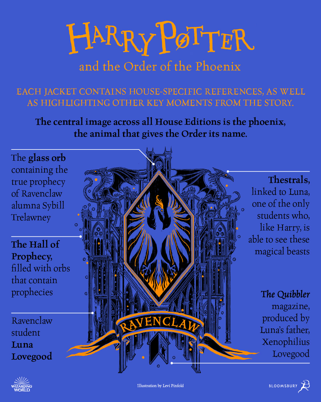 'Order of the Phoenix' house edition cover artwork chart (Ravenclaw)