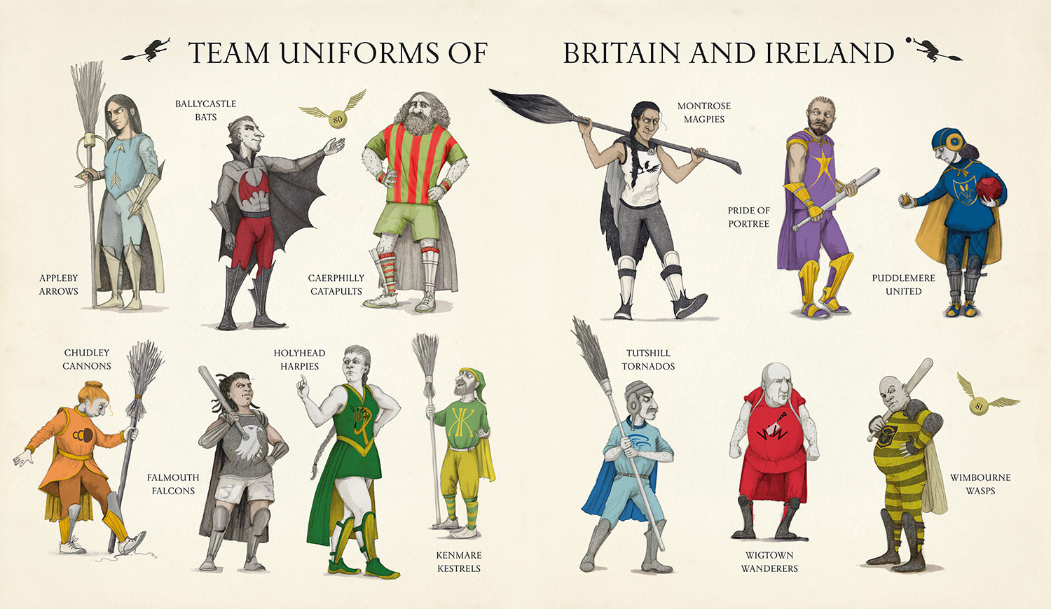 Team uniforms of Britain and Ireland